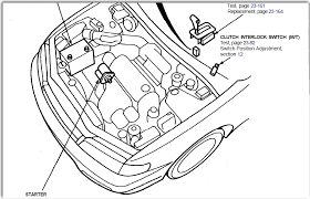 starter on honda civic how do replace the starter on a 1997 honda accord intended for 03