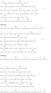 hallelujah ukulele chords kids things to do pinterest