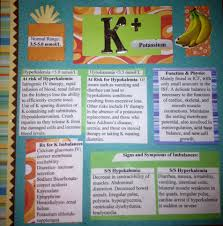potassium card ranges function physiology patients at risk for