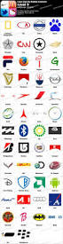 opel logo history logo quiz by bubble answers level 3 game solver