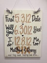 wedding party quotes wedding party quotes wedding tips and inspiration