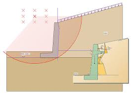RIB Angular Retaining  Gravity Wall - Retaining wall engineering design