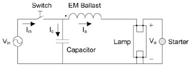the electric circuit diagram of a fl with electromagnetic ballast