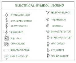 Floor Plan Electrical Symbols The Basics Of Reading Blueprints Scale