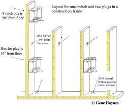 house wiring tamil book pdf u2013 the wiring diagram u2013 readingrat net