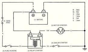 wiring diagram sepeda motor