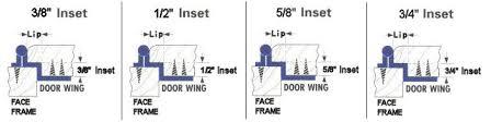 How To Adjust Kitchen Cabinet Hinges Cabinet Door Hinge Types U2014 Hardwaresource Com