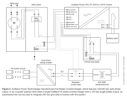ac coupling in utility interactive and stand alone applications