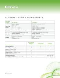 tutorial basico qlikview ds qlikview 11 system requirements en microsoft windows internet