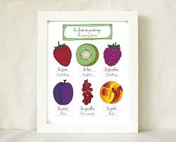 french seasonal fruits vegetables and herbs art prints