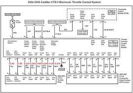 cadillac cts wiring diagram 2008 cadillac srx wiring diagrams