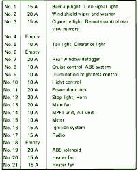 100 1990 mitsubishi triton radio wiring diagram diagrams