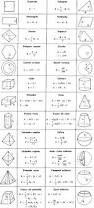 best 25 algebra formulas ideas on pinterest algebra algebra