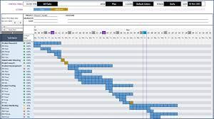 Free Excel Gantt Chart Template Gantt Chart Spreadsheet Template Wolfskinmall