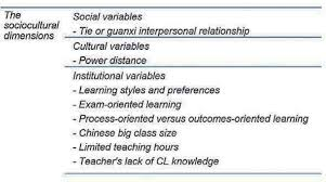 cultural flows and pedagogical dilemmas teaching with