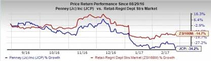 jcpenney hair salon price list jc penney jcp tops q4 earnings unveils strategic plans