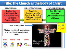 the church as the of lesson 5 sources of wisdom and