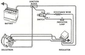 chevy 350 wiring diagram to distributor gooddy org