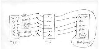 trane heat pump wiring diagram thermostat wiring diagram simonand