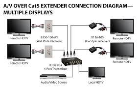 audio video cabling diagrams tripp lite