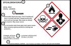 free label template for word chemical labeling ghs compliance labeling nicelabel