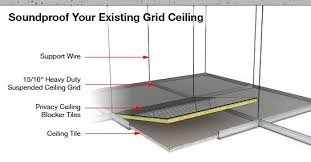 How To Soundproof A Basement Ceiling by Improve Your Grid Ceilings Sound Isolation Company
