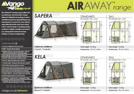 Drive Away Awnings For Coachbuilt Motorhomes Vango Airaway Awnings Vango Sapero Vango Kela