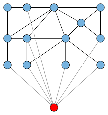 apex graph wikipedia