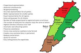 1972 Election Map by A Fair Electoral Law For Lebanon Moulahazat