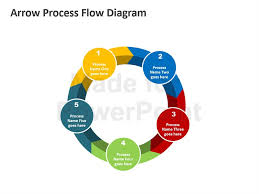 process flow diagram editable powerpoint presentation