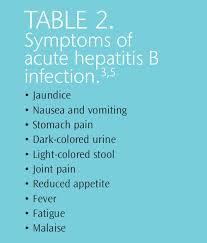 symptoms of hbv light colored stool dimensions of dental hygiene