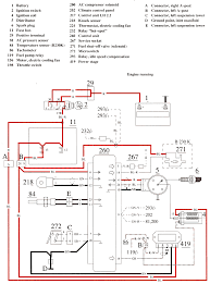 1989 volvo 240 wiring diagrams images reverse search