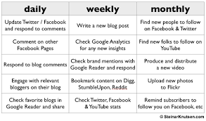 creative social media marketing strategy plan templates sample