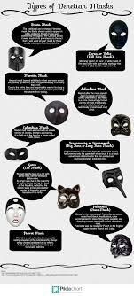 venetian masks types n frolic types of venetian masks masks