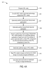 patent us6668364 methods and apparatuses for designing