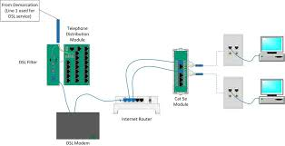 whole house dsl filtering leviton online knowledgebase