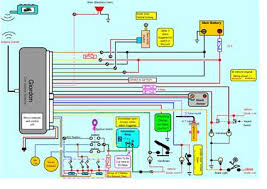 viper 5002 wiring diagram viper wiring diagrams collection