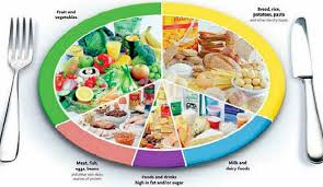 the leptin diet for weight loss a beginner u0027s guide beautyglimpse