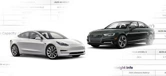 audi a4 comparison tesla model 3 vs audi a4 sedan detailed comparison data