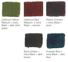as of 7 colors to get 38 mix of acrylic paints simple craft ideas
