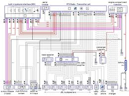 peugeot rt3 wiring diagram peugeot wiring diagrams instruction
