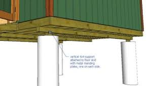 How To Build A 10x12 Shed Plans by How To Build A Shed Floor And Shed Foundation