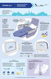 United Airlines Baggage Policy by United Refreshes Ps Flights Sfo Jfk Infographic Travelskills