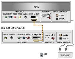 blu ray disc player diagram