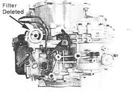2008 hyundai elantra transmission where is the transmission filter located on the 2001 hyundai xg300l