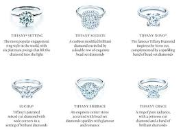 price tiffany rings images Tiffany and co rings price malaysia jpg