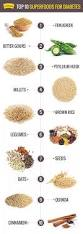 What Is The Suitable Diet For Diebetics Quora