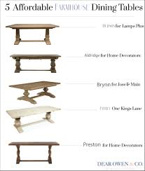 the best places to buy affordable farmhouse tables dear owen