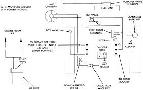 1998 dodge ram wiring diagram repair guides vacuum diagrams vacuum diagrams autozone com