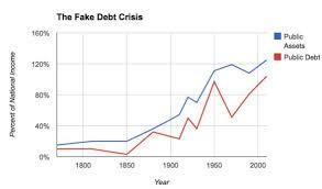 pattern energy debt public debt public assets and public capacity new economic